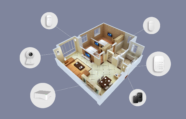 DENVER SHA-150 Smart Home Alarmsystem Mit Tuya-Kompatibilität